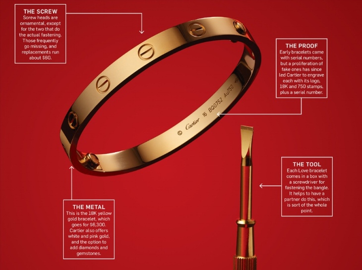 Cartier Love Bracelet. image: AdWeek.